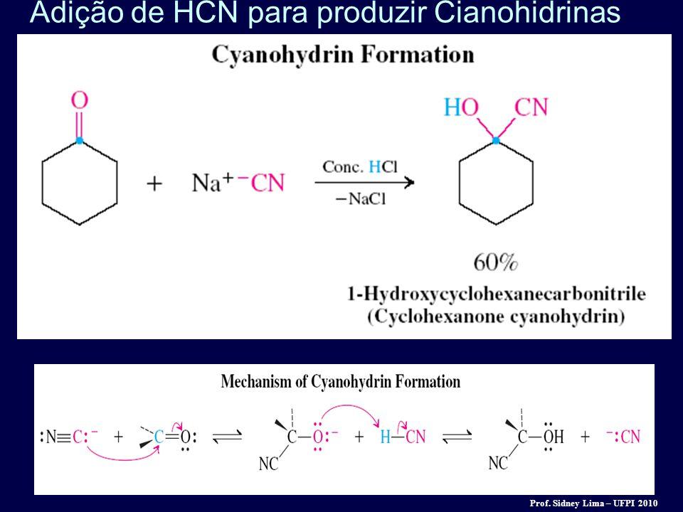 Adição de HCN para produzir Cianohidrinas