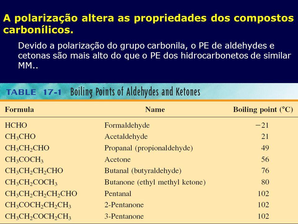 A polarização altera as propriedades dos compostos carbonílicos.