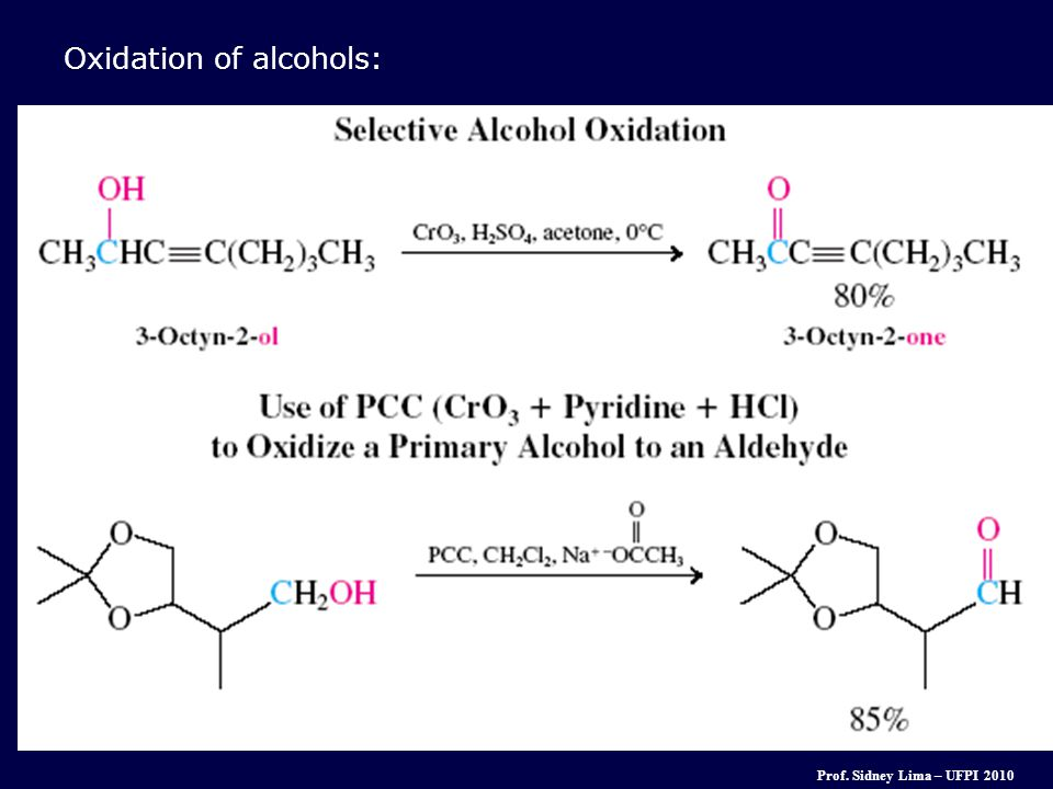 Oxidation of alcohols: