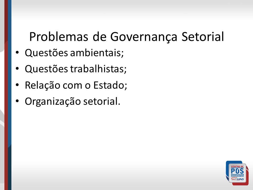 Problemas de Governança Setorial