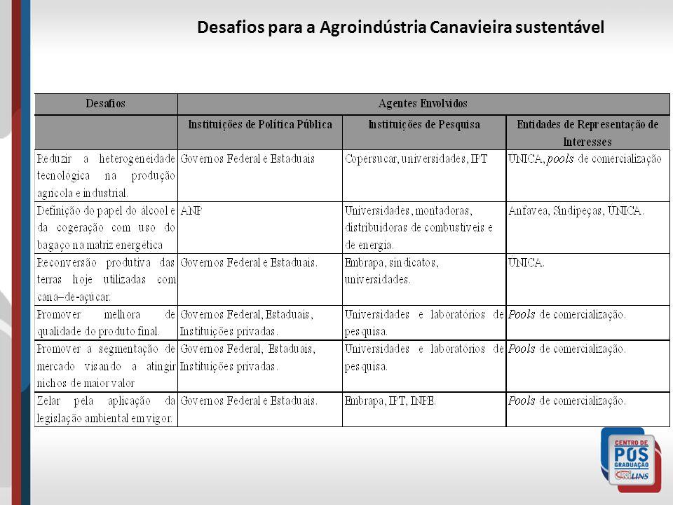 Desafios para a Agroindústria Canavieira sustentável