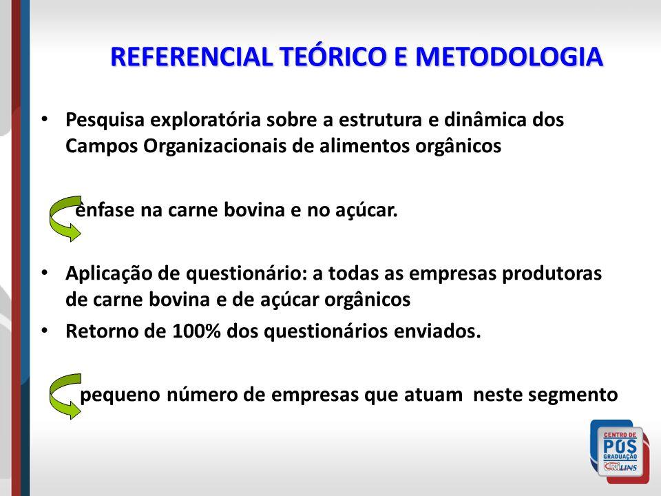 REFERENCIAL TEÓRICO E METODOLOGIA