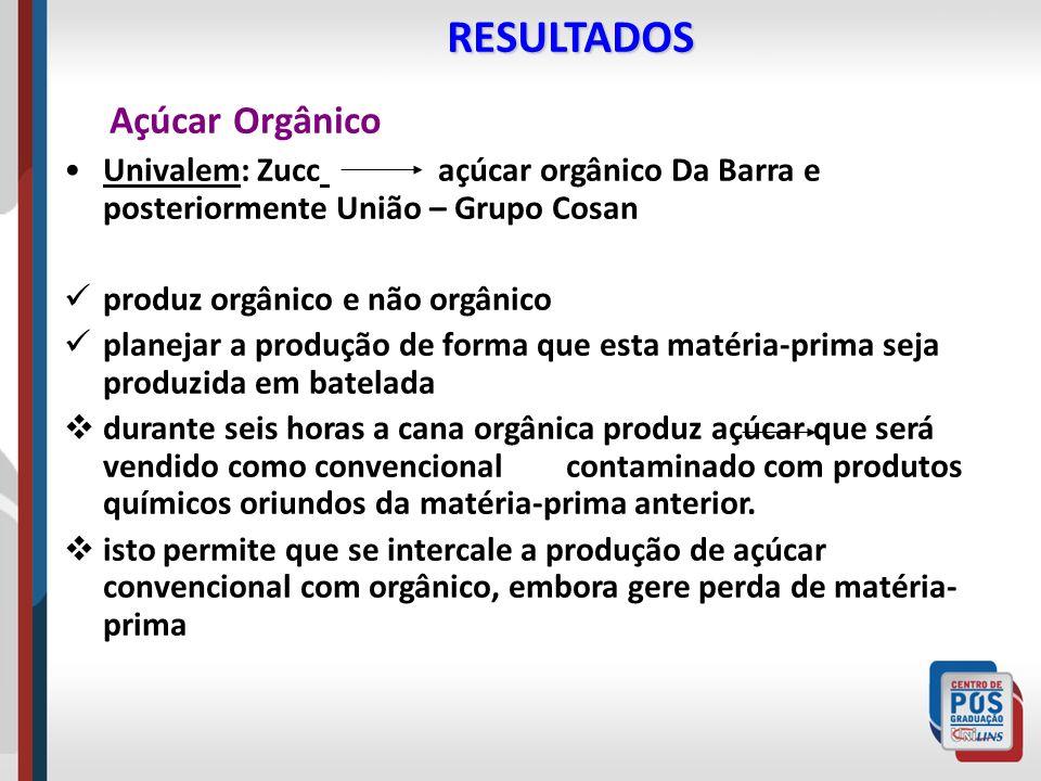 RESULTADOS Açúcar Orgânico. Univalem: Zucc açúcar orgânico Da Barra e posteriormente União – Grupo Cosan.
