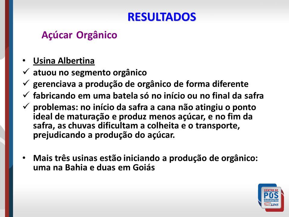 RESULTADOS Açúcar Orgânico Usina Albertina atuou no segmento orgânico