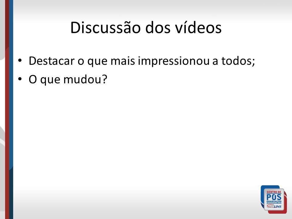 Discussão dos vídeos Destacar o que mais impressionou a todos;