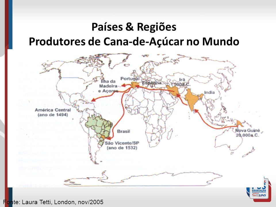 Países & Regiões Produtores de Cana-de-Açúcar no Mundo
