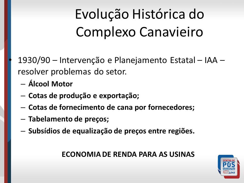 Evolução Histórica do Complexo Canavieiro