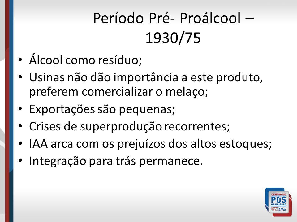 Período Pré- Proálcool – 1930/75