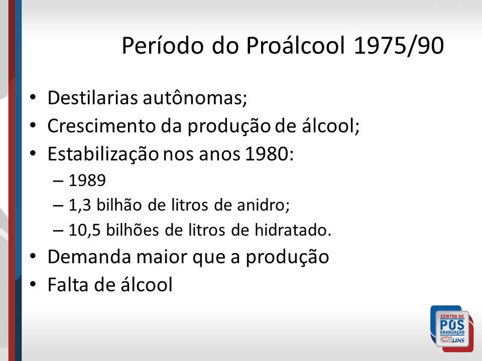 Período do Proálcool 1975/90 Destilarias autônomas;