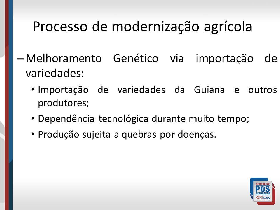 Processo de modernização agrícola