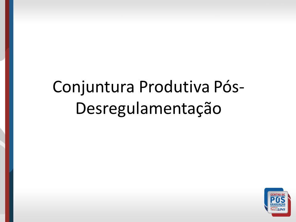 Conjuntura Produtiva Pós-Desregulamentação