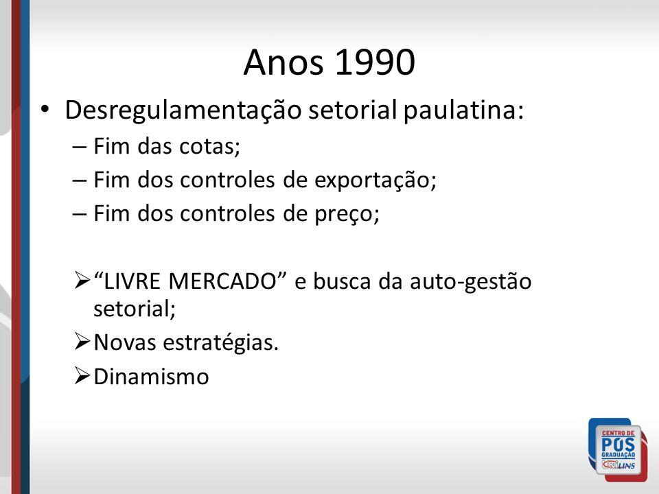 Anos 1990 Desregulamentação setorial paulatina: Fim das cotas;