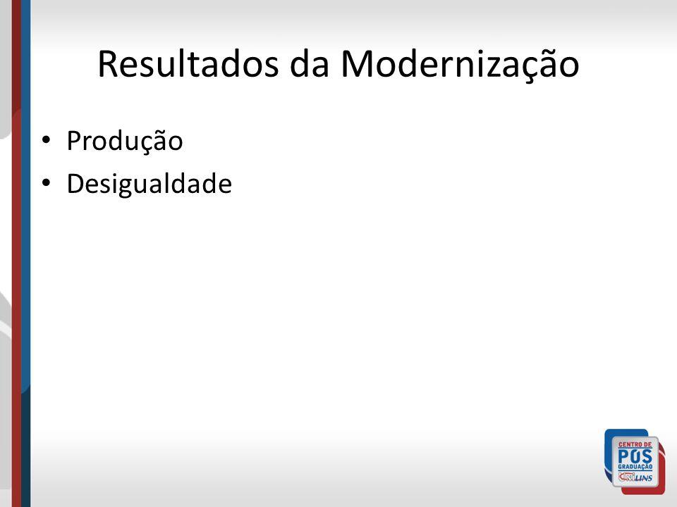 Resultados da Modernização