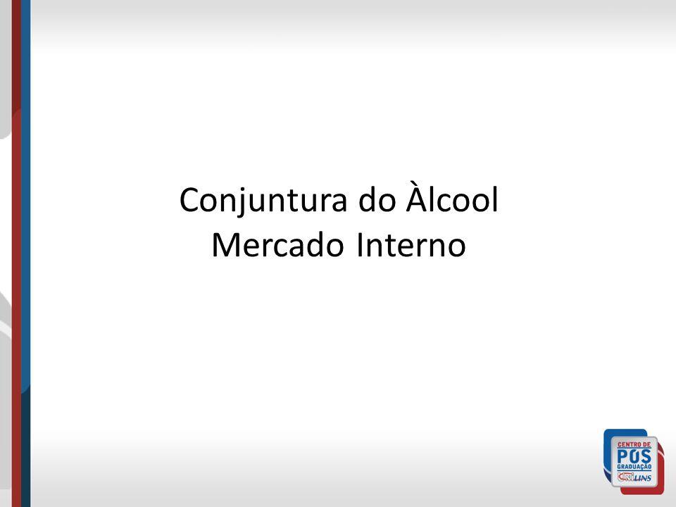 Conjuntura do Àlcool Mercado Interno