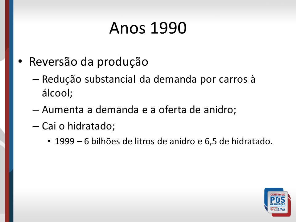 Anos 1990 Reversão da produção