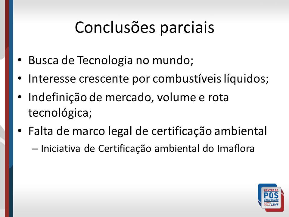 Conclusões parciais Busca de Tecnologia no mundo;