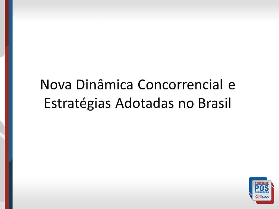 Nova Dinâmica Concorrencial e Estratégias Adotadas no Brasil