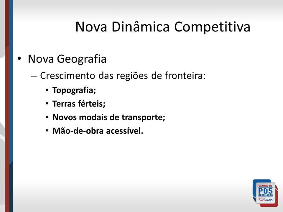 Nova Dinâmica Competitiva