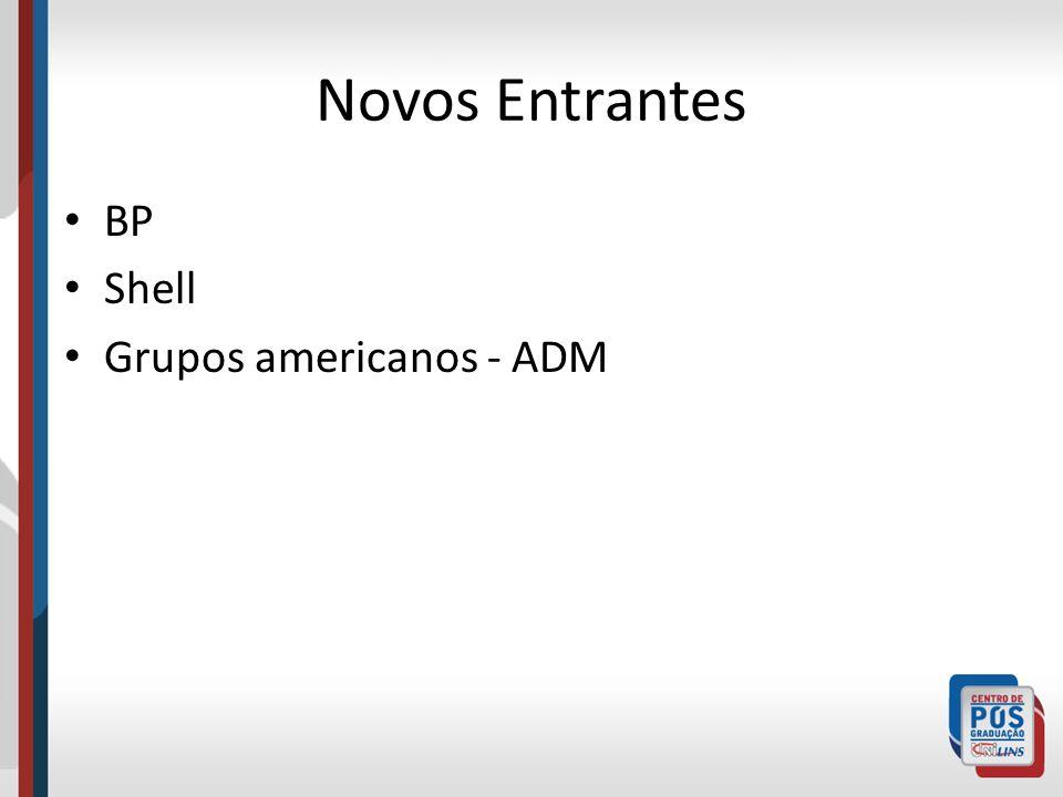 Novos Entrantes BP Shell Grupos americanos - ADM