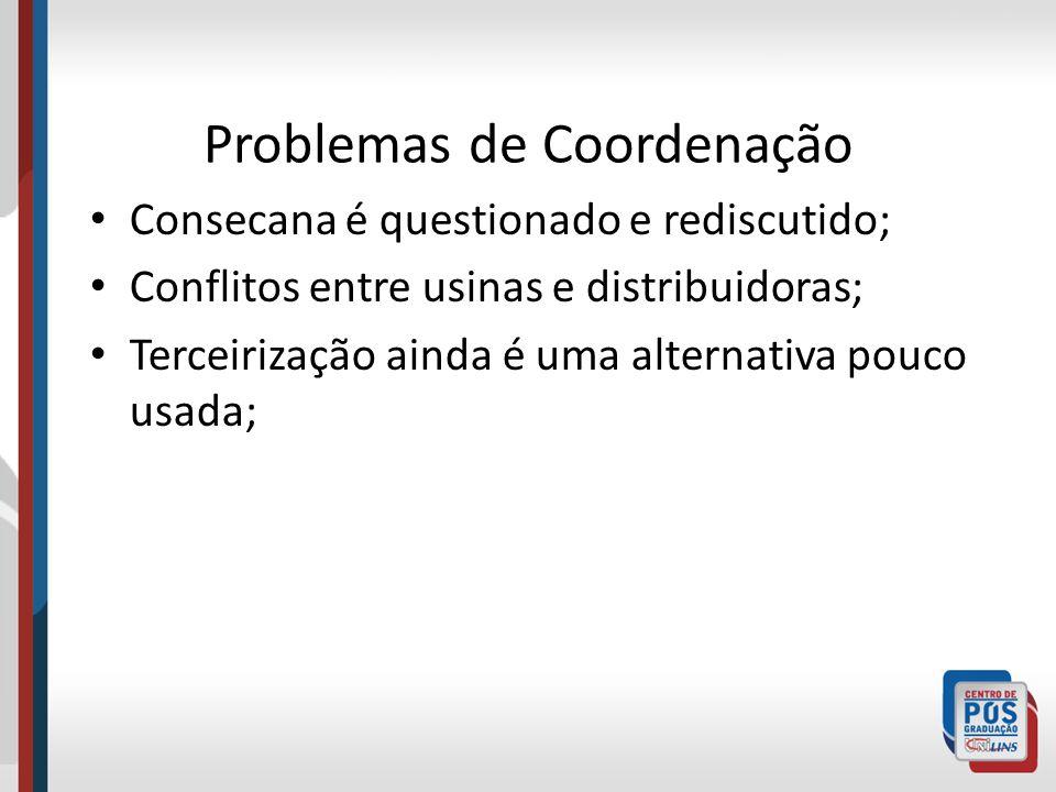 Problemas de Coordenação
