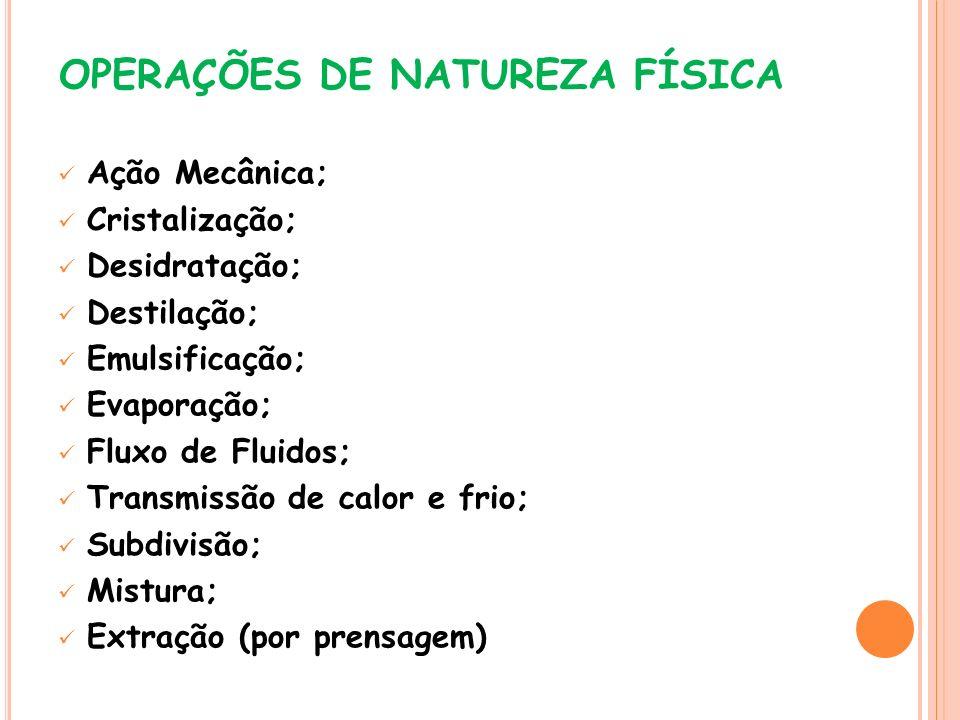 OPERAÇÕES DE NATUREZA FÍSICA