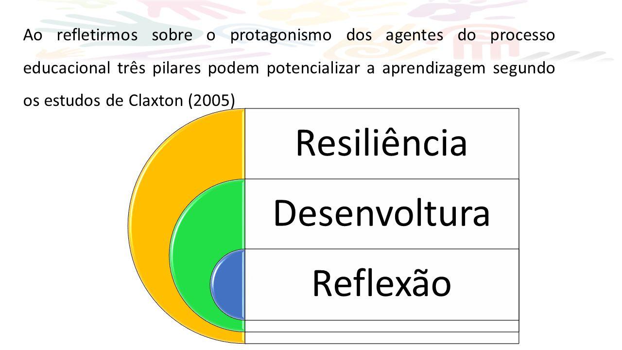 Resiliência Desenvoltura Reflexão