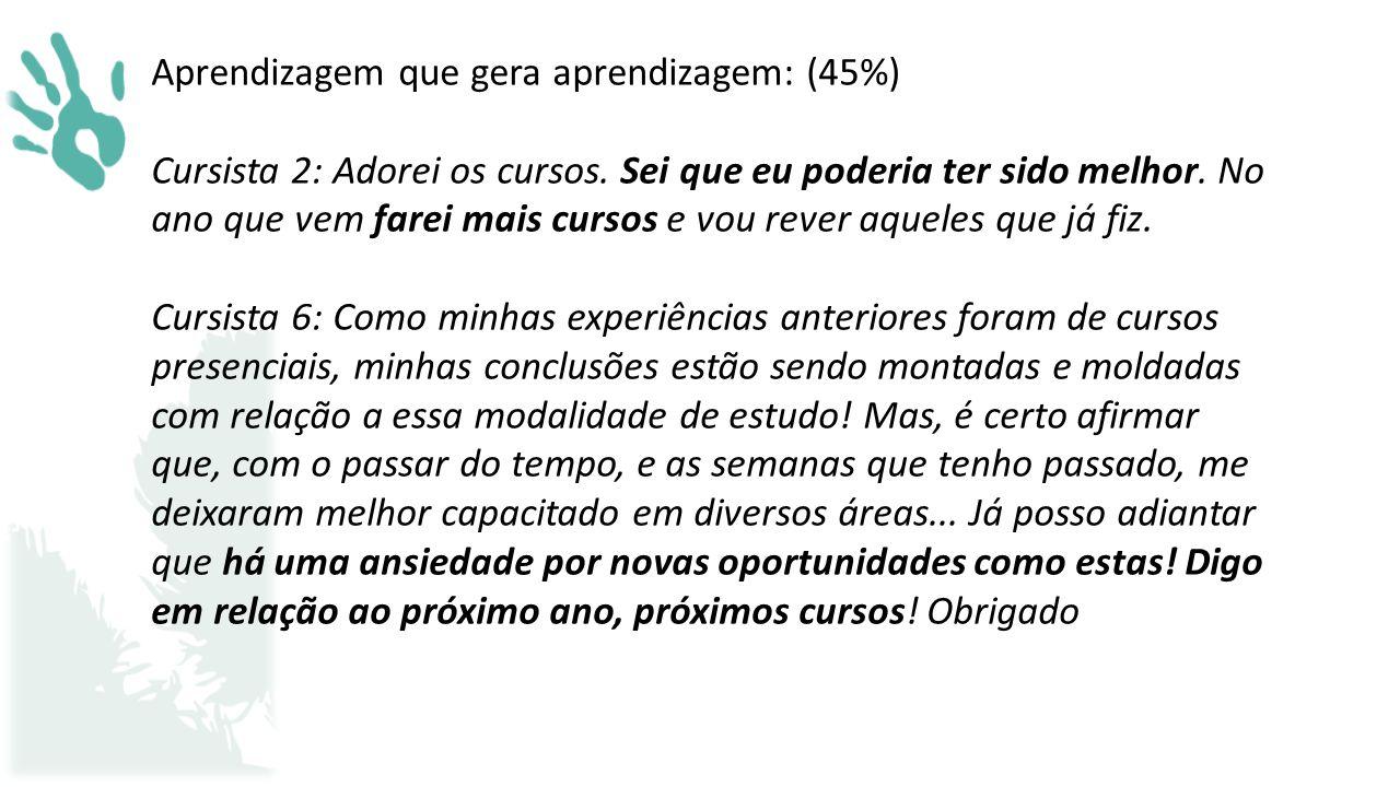 Aprendizagem que gera aprendizagem: (45%)