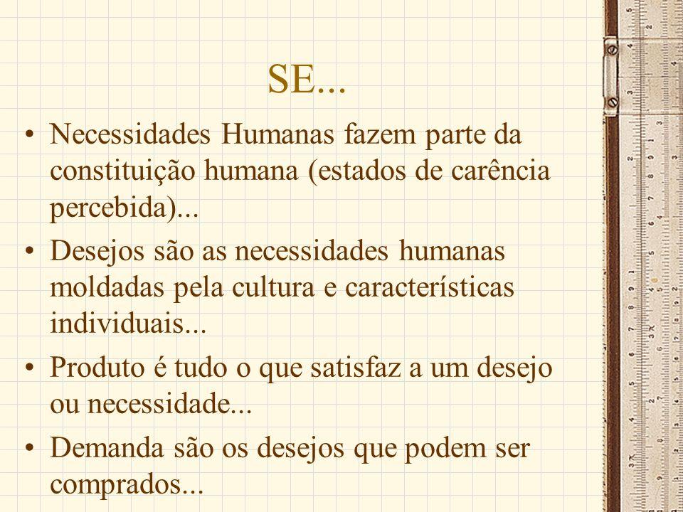 SE... Necessidades Humanas fazem parte da constituição humana (estados de carência percebida)...