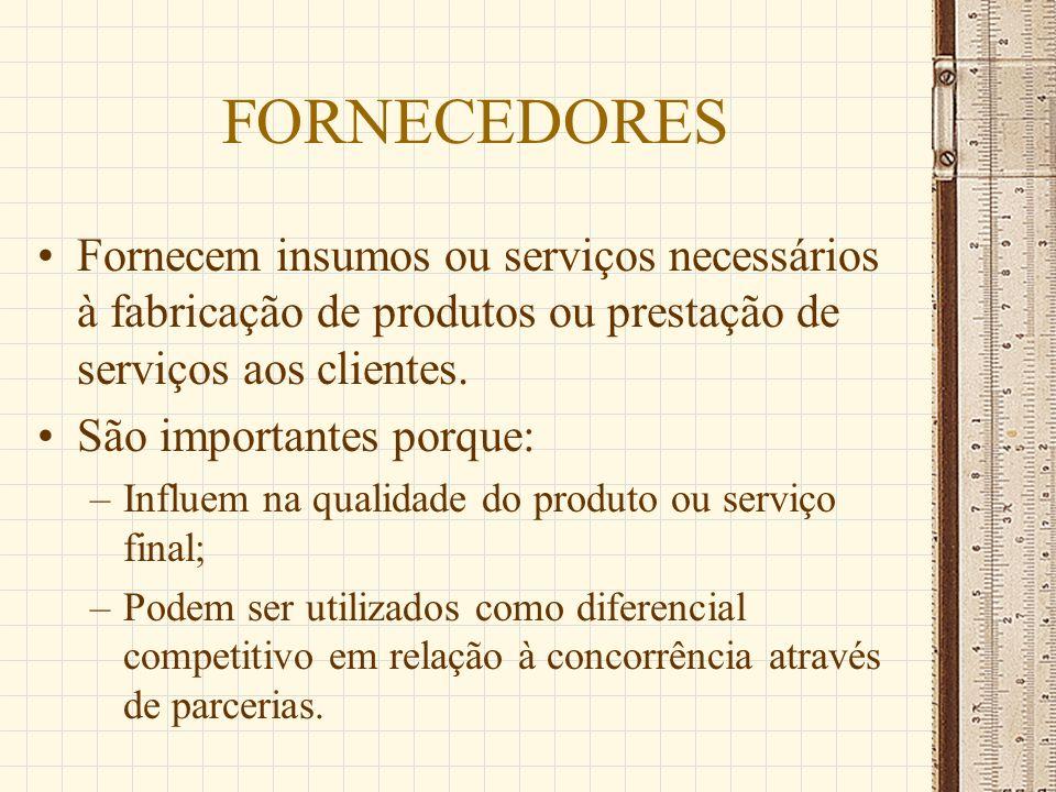 FORNECEDORES Fornecem insumos ou serviços necessários à fabricação de produtos ou prestação de serviços aos clientes.