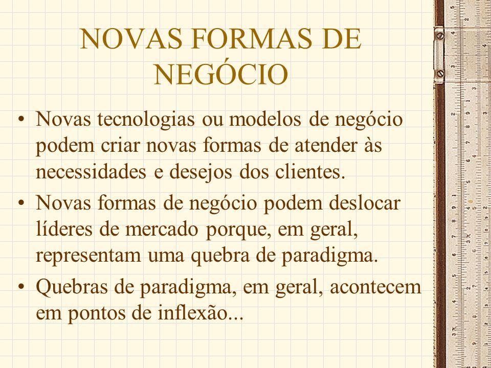 NOVAS FORMAS DE NEGÓCIO