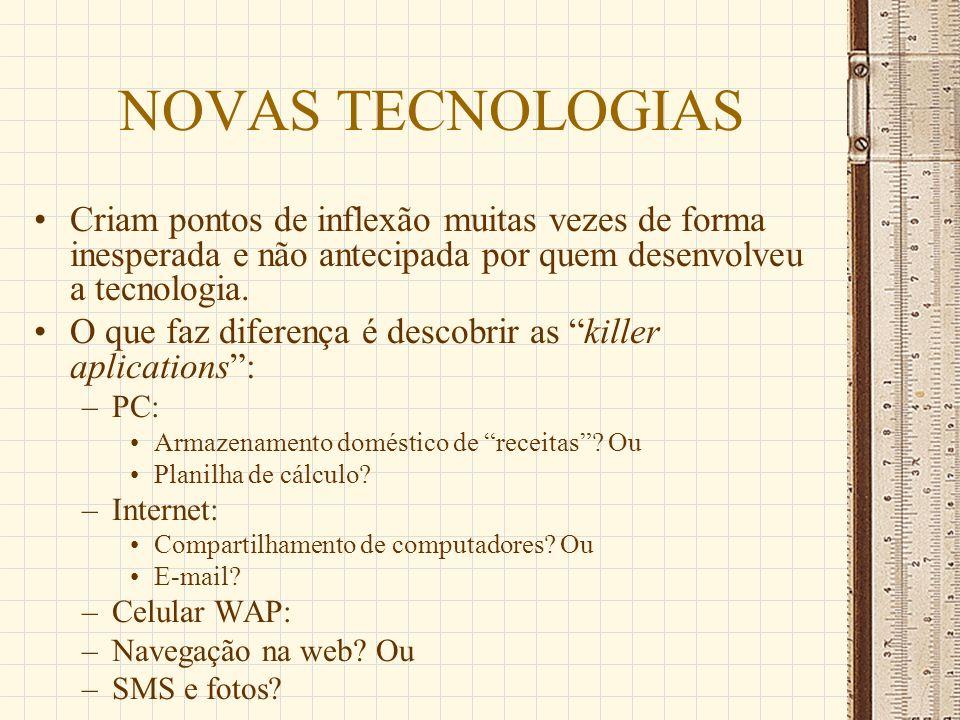 NOVAS TECNOLOGIAS Criam pontos de inflexão muitas vezes de forma inesperada e não antecipada por quem desenvolveu a tecnologia.