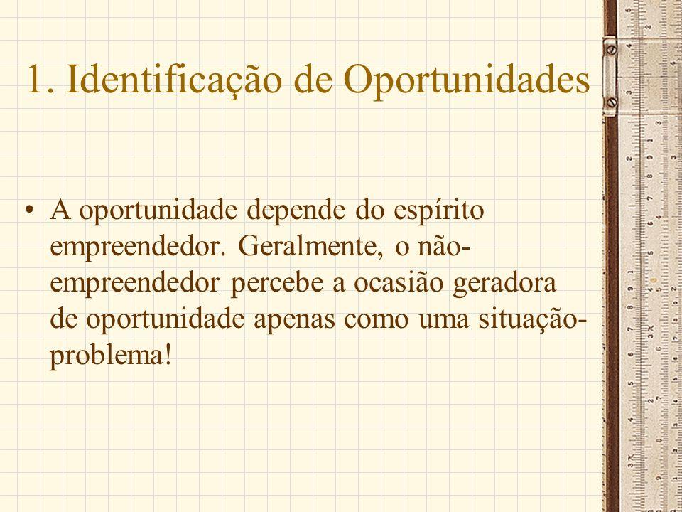 1. Identificação de Oportunidades