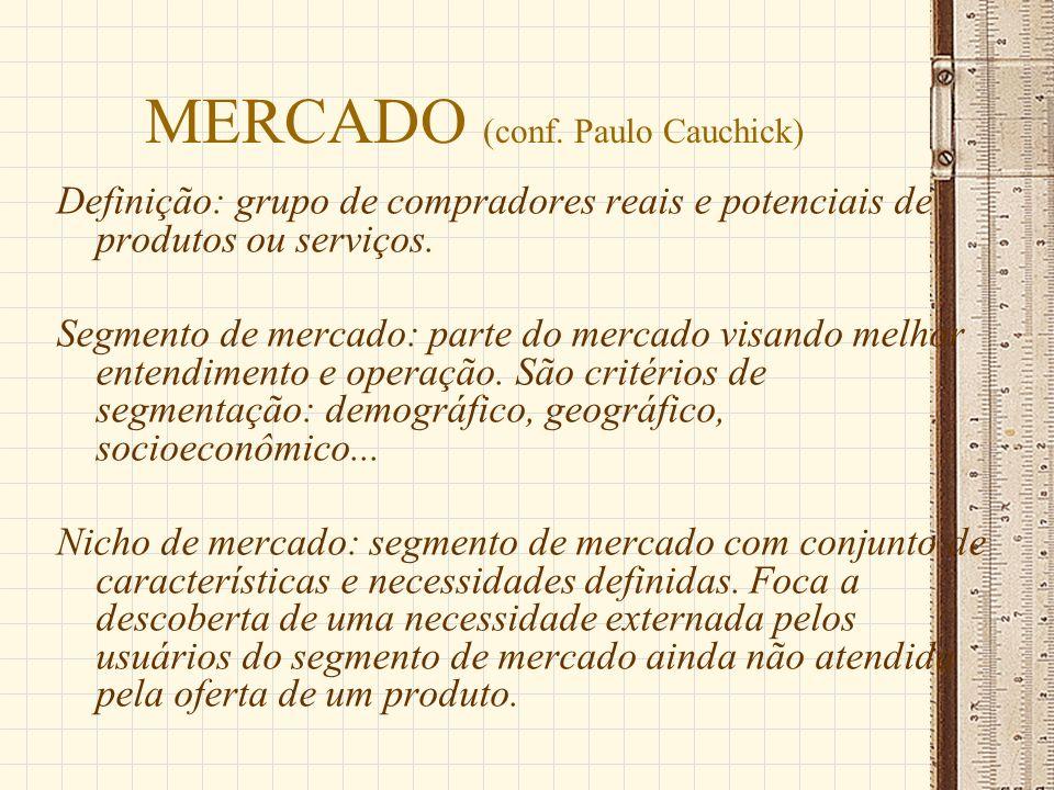MERCADO (conf. Paulo Cauchick)