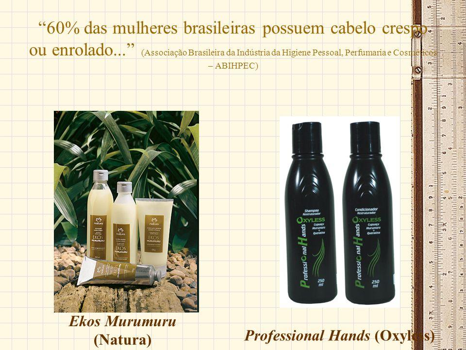 Professional Hands (Oxyless) Ekos Murumuru (Natura)