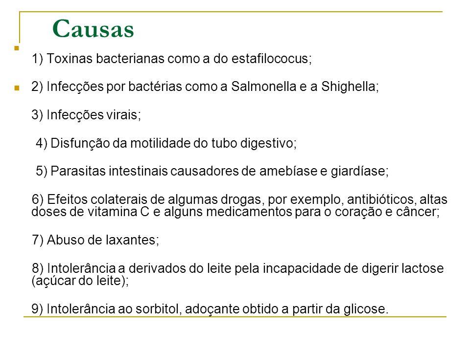 Causas 2) Infecções por bactérias como a Salmonella e a Shighella;