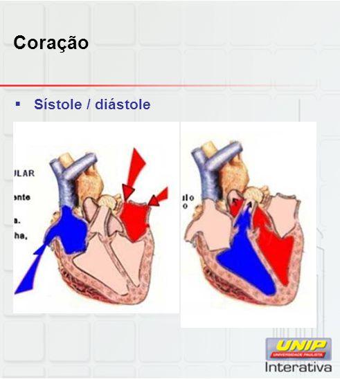 Coração Sístole / diástole
