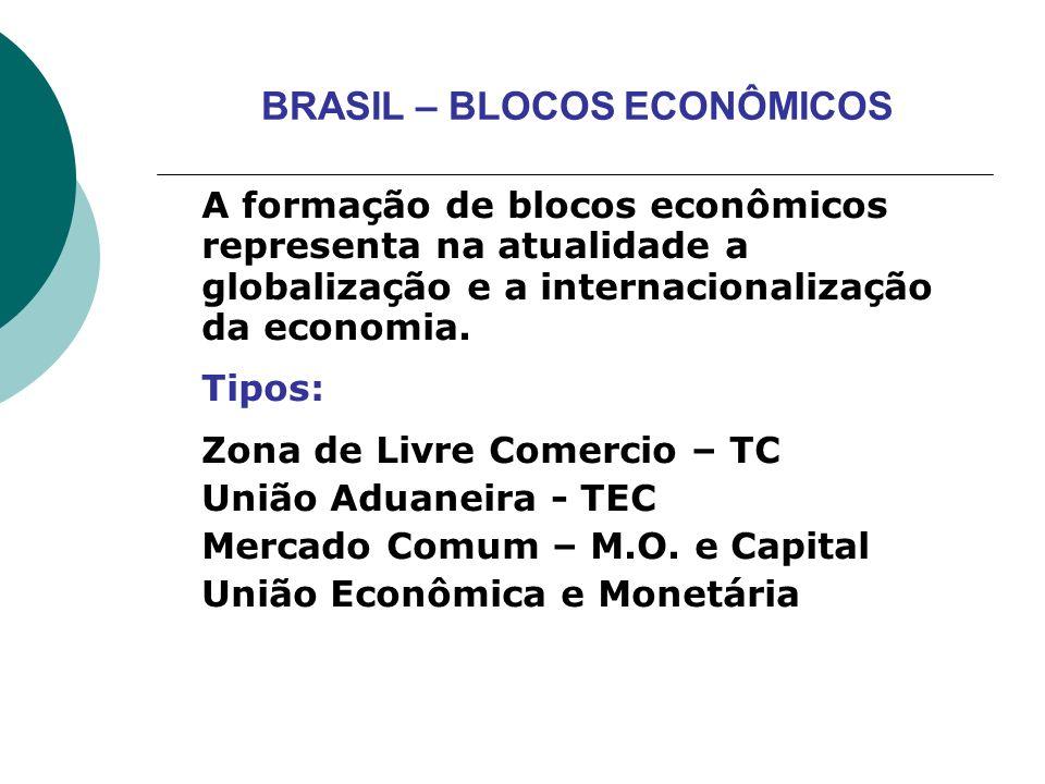 BRASIL – BLOCOS ECONÔMICOS