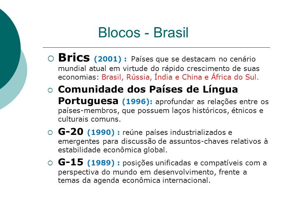 Blocos - Brasil