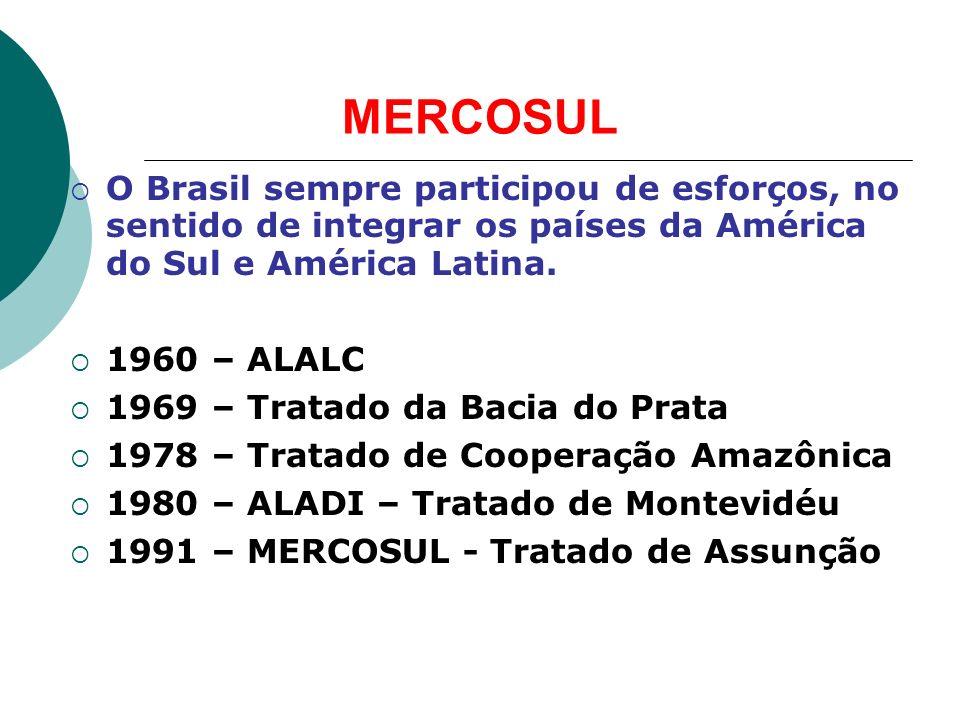 MERCOSUL O Brasil sempre participou de esforços, no sentido de integrar os países da América do Sul e América Latina.