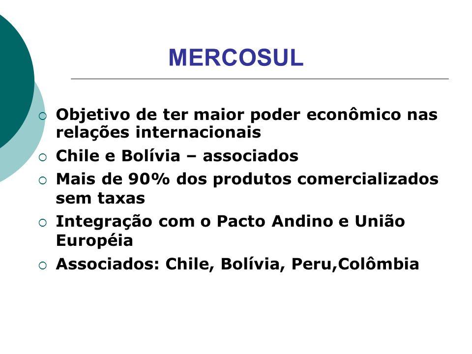MERCOSUL Objetivo de ter maior poder econômico nas relações internacionais. Chile e Bolívia – associados.