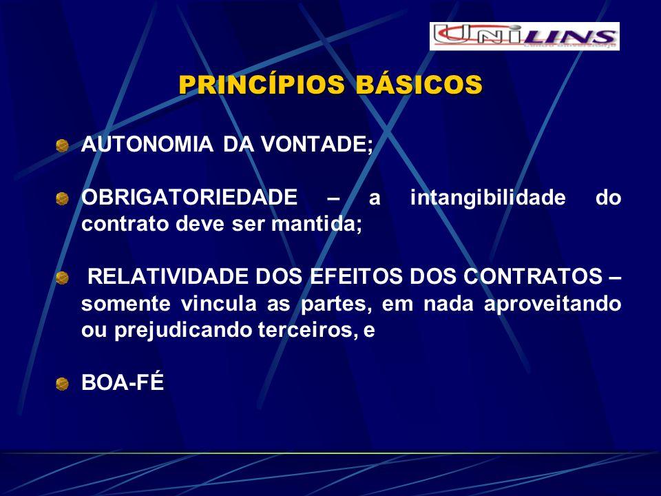 PRINCÍPIOS BÁSICOS AUTONOMIA DA VONTADE;