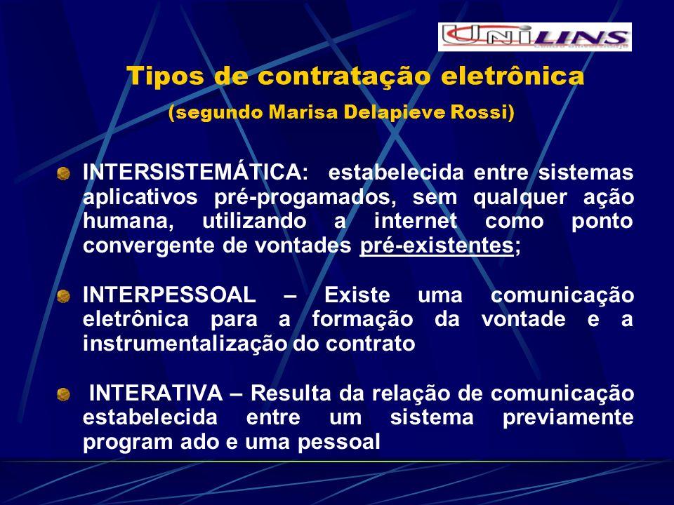 Tipos de contratação eletrônica (segundo Marisa Delapieve Rossi)