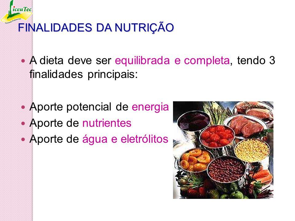 FINALIDADES DA NUTRIÇÃO