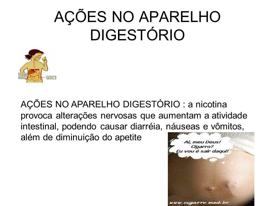 AÇÕES NO APARELHO DIGESTÓRIO