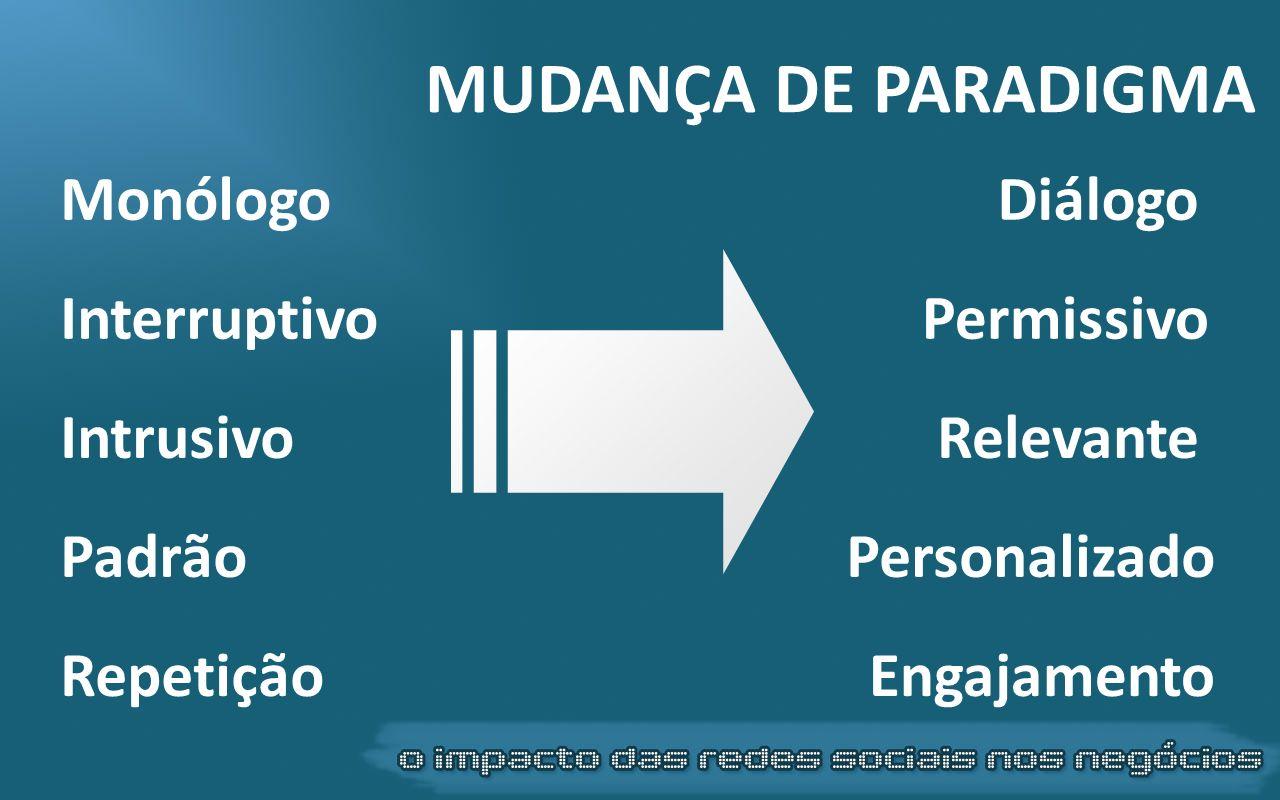 MUDANÇA DE PARADIGMA Monólogo Diálogo Interruptivo Permissivo