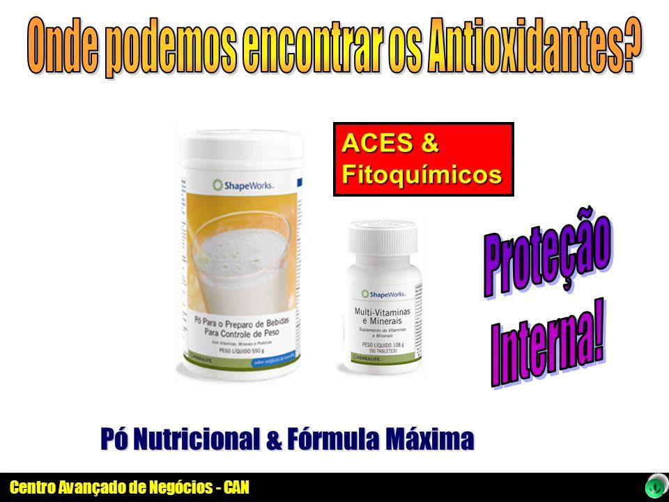 Onde podemos encontrar os Antioxidantes