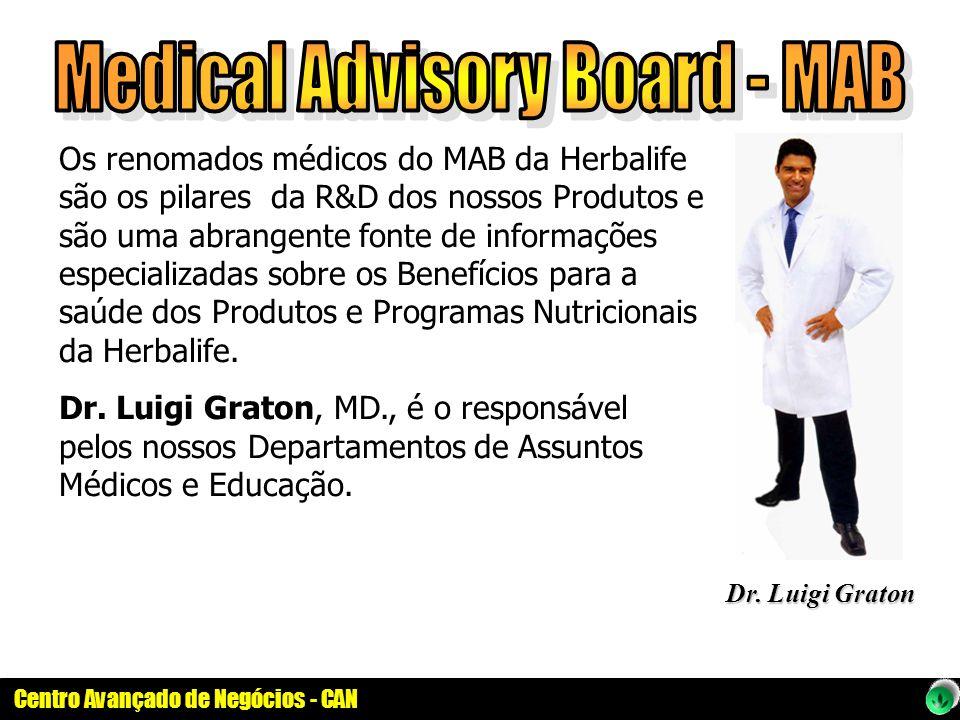 Medical Advisory Board - MAB