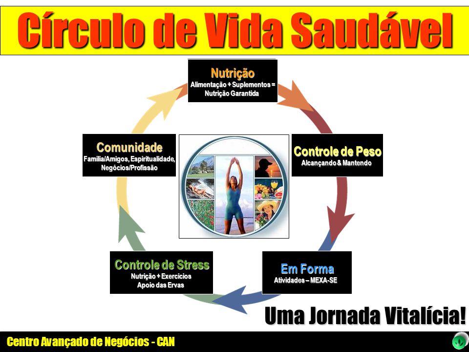 Círculo de Vida Saudável
