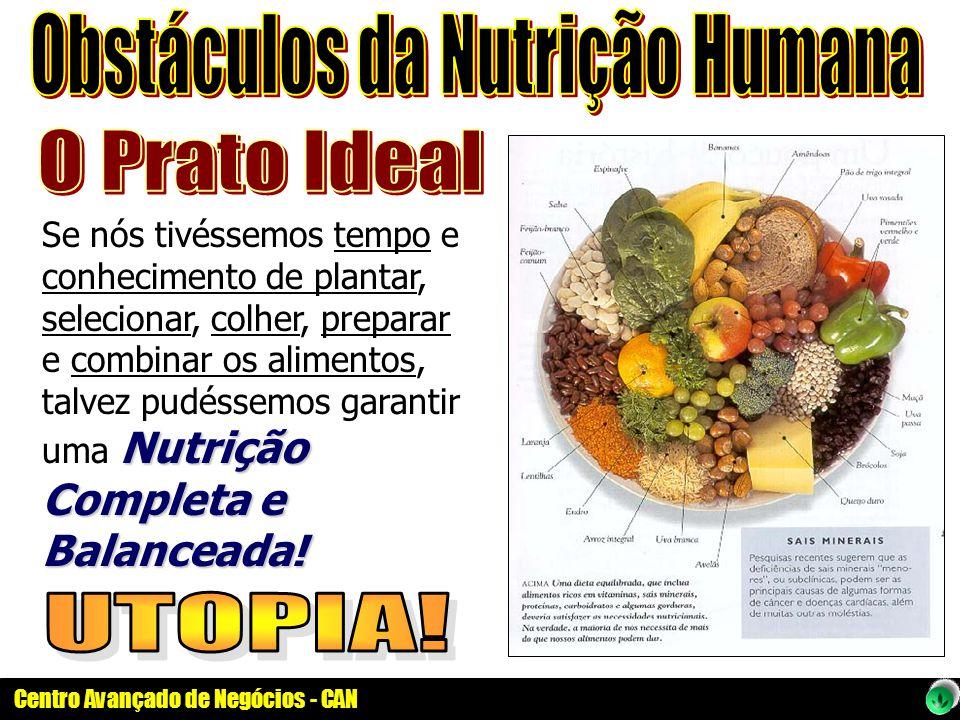 Obstáculos da Nutrição Humana