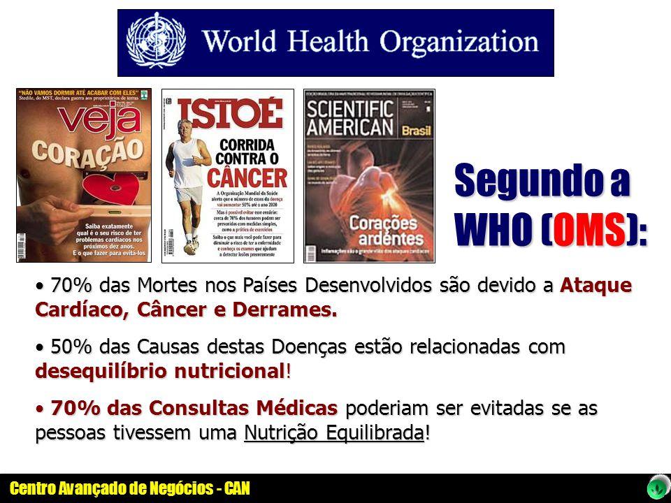 Segundo a WHO (OMS): 70% das Mortes nos Países Desenvolvidos são devido a Ataque Cardíaco, Câncer e Derrames.